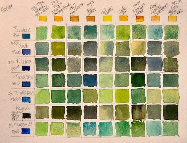 Condensed Chart of Favorite Green Mixes.jpg