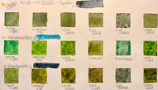 green from Payne's Gray, Manganese Blue, Blue Apatite.jpg