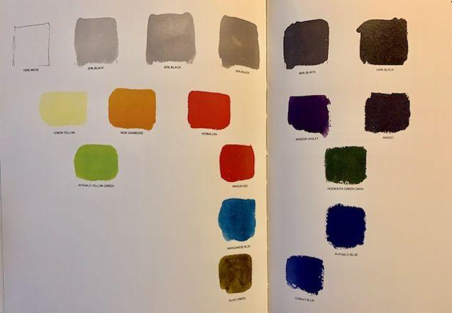 Rankin's values of colors.jpg